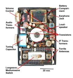 file pocket radio open english jpg [ 1057 x 1102 Pixel ]