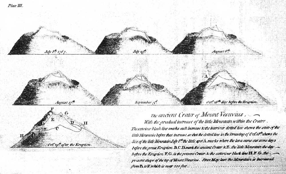 medium resolution of file vesuvius eruption in 1767 plate3 by william hamilton jpg