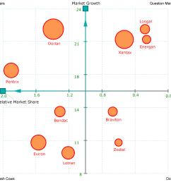 marketing diagram example [ 2816 x 2840 Pixel ]
