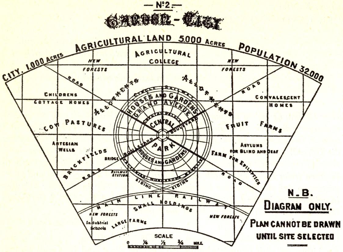 Fil Garden City Diagram Wikipedia