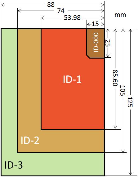 Ukuran Id Card Di Photoshop : ukuran, photoshop, ISO/IEC, Wikipedia