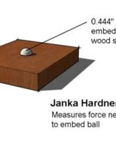 also janka hardness test wikipedia rh enpedia
