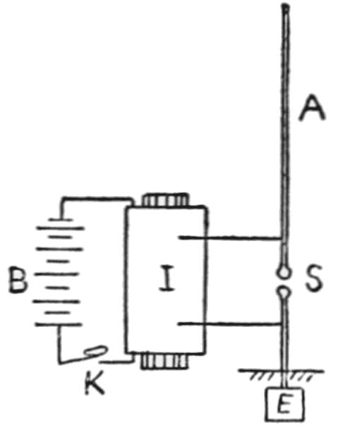 Page:Popular Science Monthly Volume 63.djvu/111