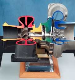 turbocharger [ 2700 x 2100 Pixel ]