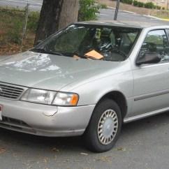 2001 Nissan Sentra Gxe Stereo Wiring Diagram Volcanic Plug 1995 Radio Get Free Image