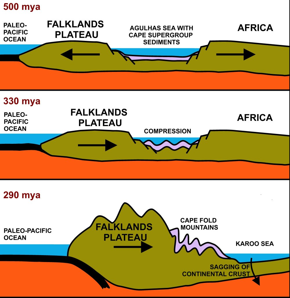medium resolution of file formation of cape fold mountains jpg