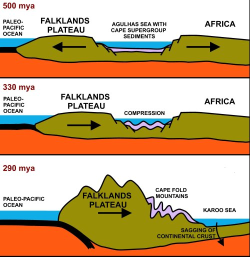 small resolution of file formation of cape fold mountains jpg