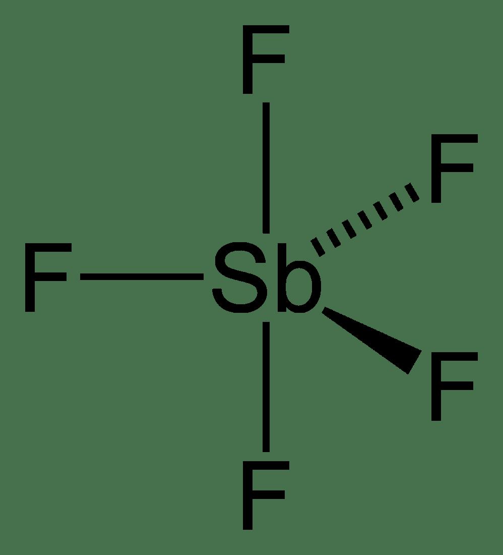 hight resolution of antimony pentafluoride