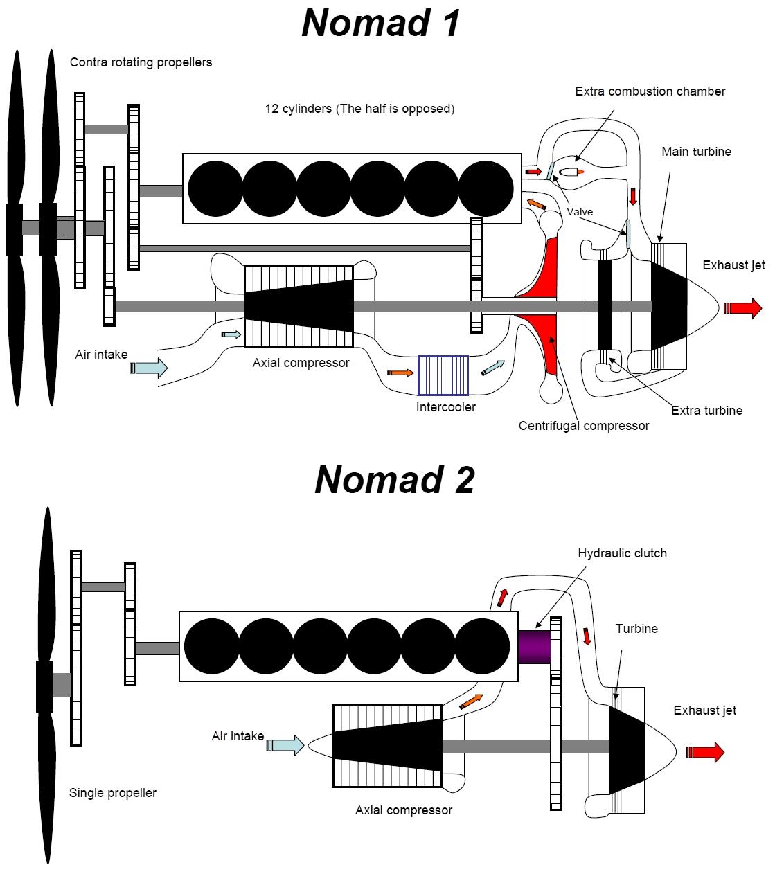 Турбокомпаундный двигатель — Википедия