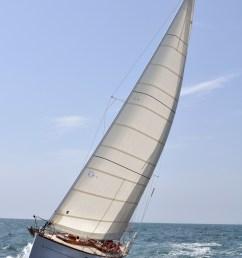 racing yacht diagram [ 2848 x 4288 Pixel ]