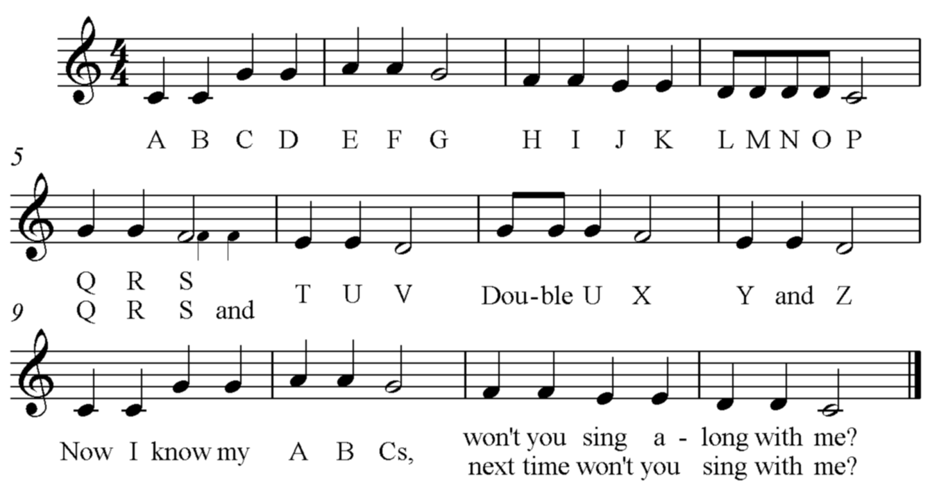 Alphabet song - Wikipedia