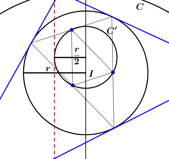 Euler's theorem in geometry