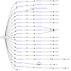 Make A Diagram Payne Furnace Wiring Fast Flux - Wikipedia