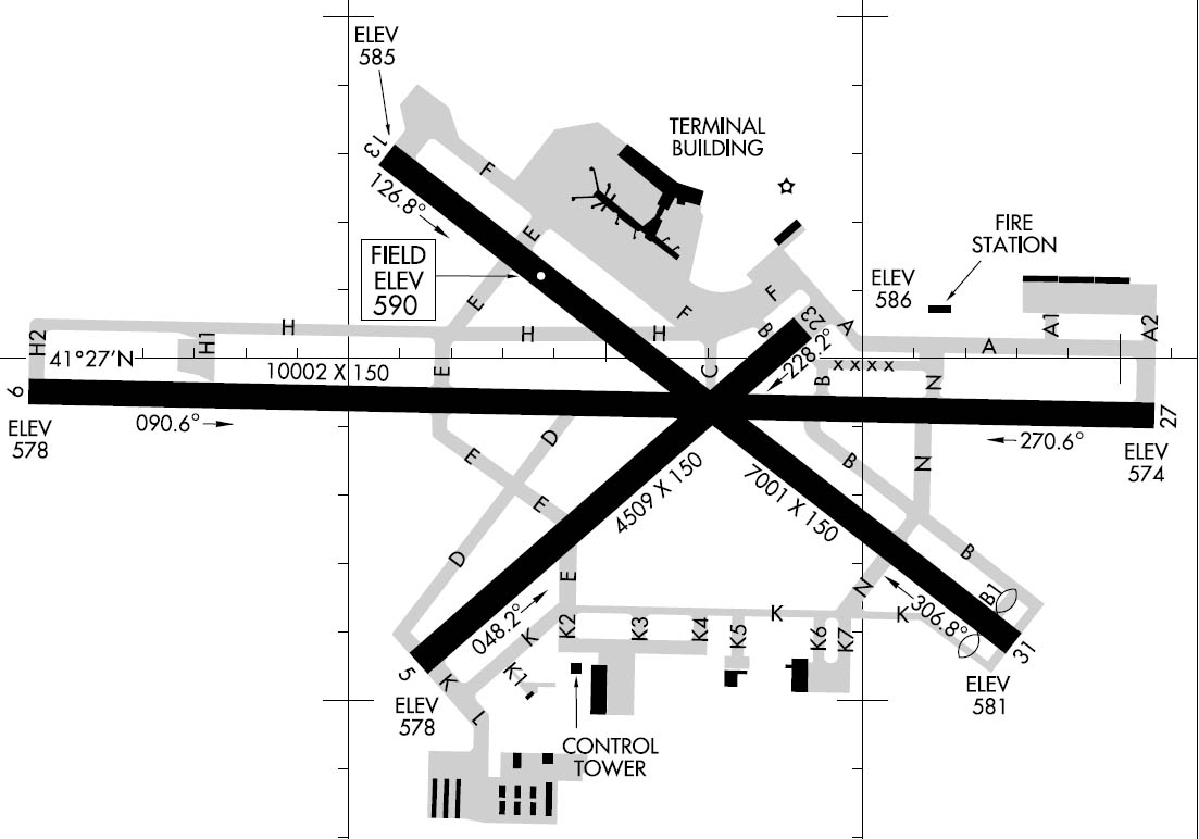 File Kmli Taxi Diagram