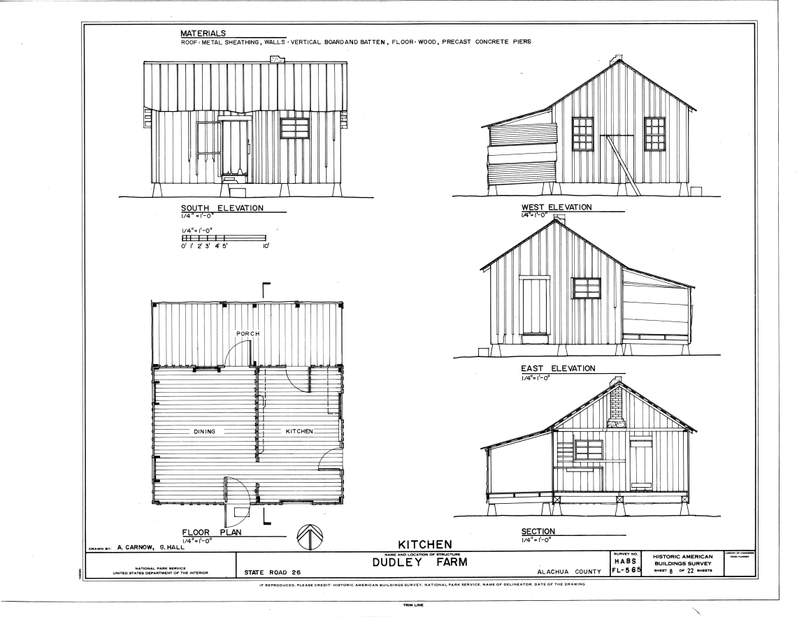 Farmhouse Design Plans