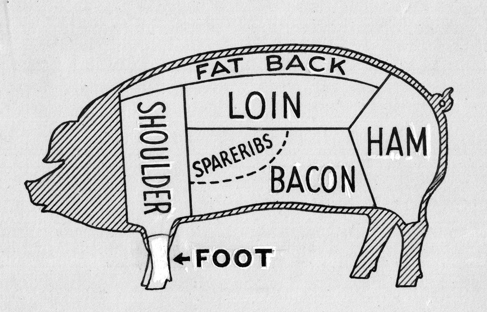 medium resolution of file pig butcher diagram psf p710004 cropped png wikimedia