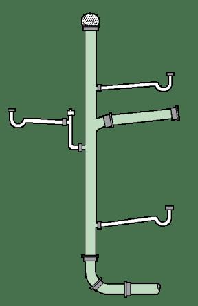 Plumbing Vents