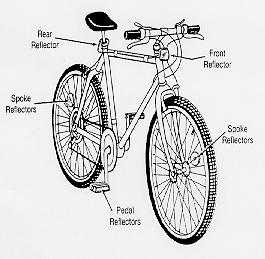 Manual de la bicicleta/Glosario español-inglés de la