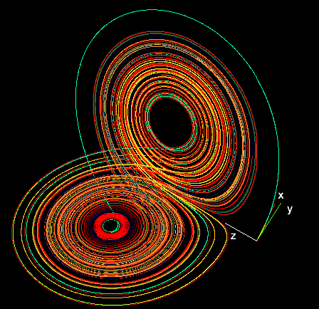 Example of the Lorentz attractor