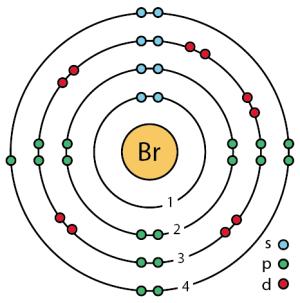 File:35 bromine (Br) enhanced Bohr modelpng  Wikimedia