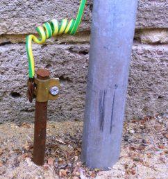 ground electricity  [ 1403 x 1536 Pixel ]
