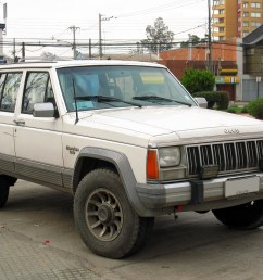 file jeep cherokee 4 0l laredo 1989 15663016663 jpg [ 3000 x 2250 Pixel ]