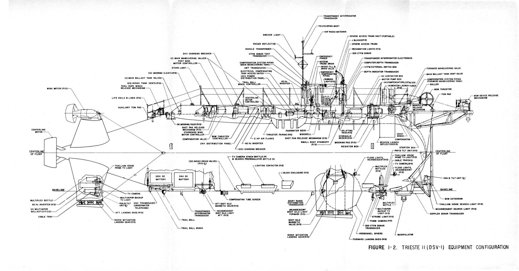 hight resolution of peltor aviation headset wiring diagram military wiki design