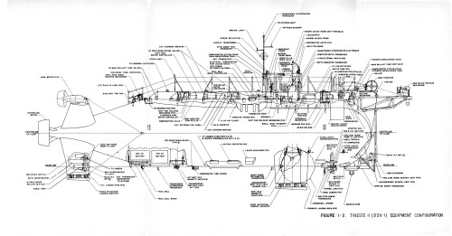 small resolution of peltor aviation headset wiring diagram military wiki design