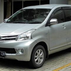 Perbedaan Grand New Avanza E Dan G 2016 All Kijang Innova 2.0 Q A/t Toyota 2018 Interior