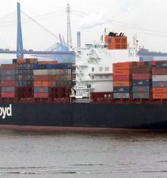 cargo ship wikipediafreight ship diagram 19 [ 1748 x 581 Pixel ]