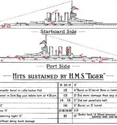 file hms tiger jutland damage diagrams jpg [ 1166 x 748 Pixel ]
