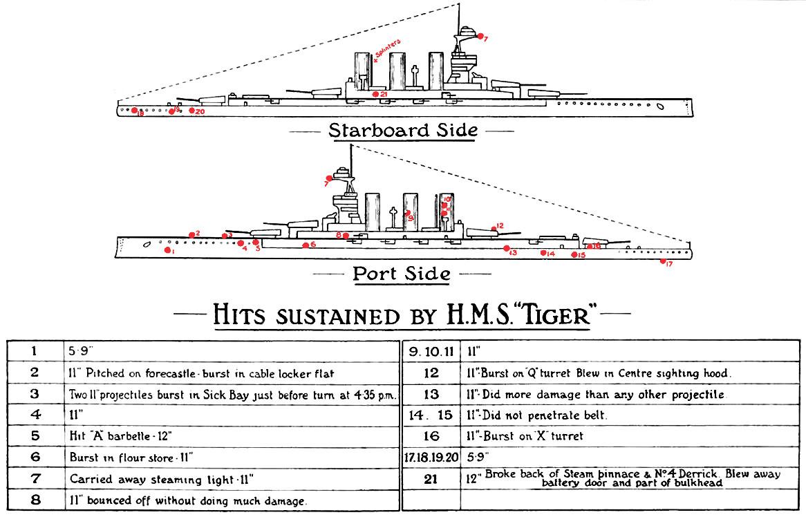 hight resolution of file hms tiger jutland damage diagrams jpg