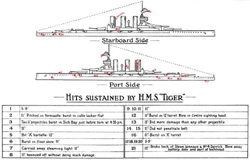 small resolution of file hms tiger jutland damage diagrams jpg