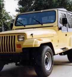 file 1989 jeep wrangler islander jpg [ 1772 x 1176 Pixel ]