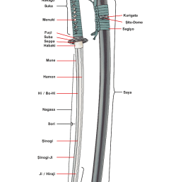 japanese swordsmithing [ 800 x 1187 Pixel ]