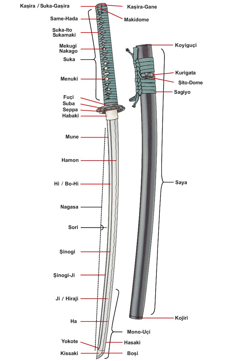 hight resolution of japanese swordsmithing