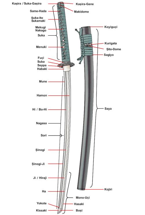 small resolution of japanese swordsmithing