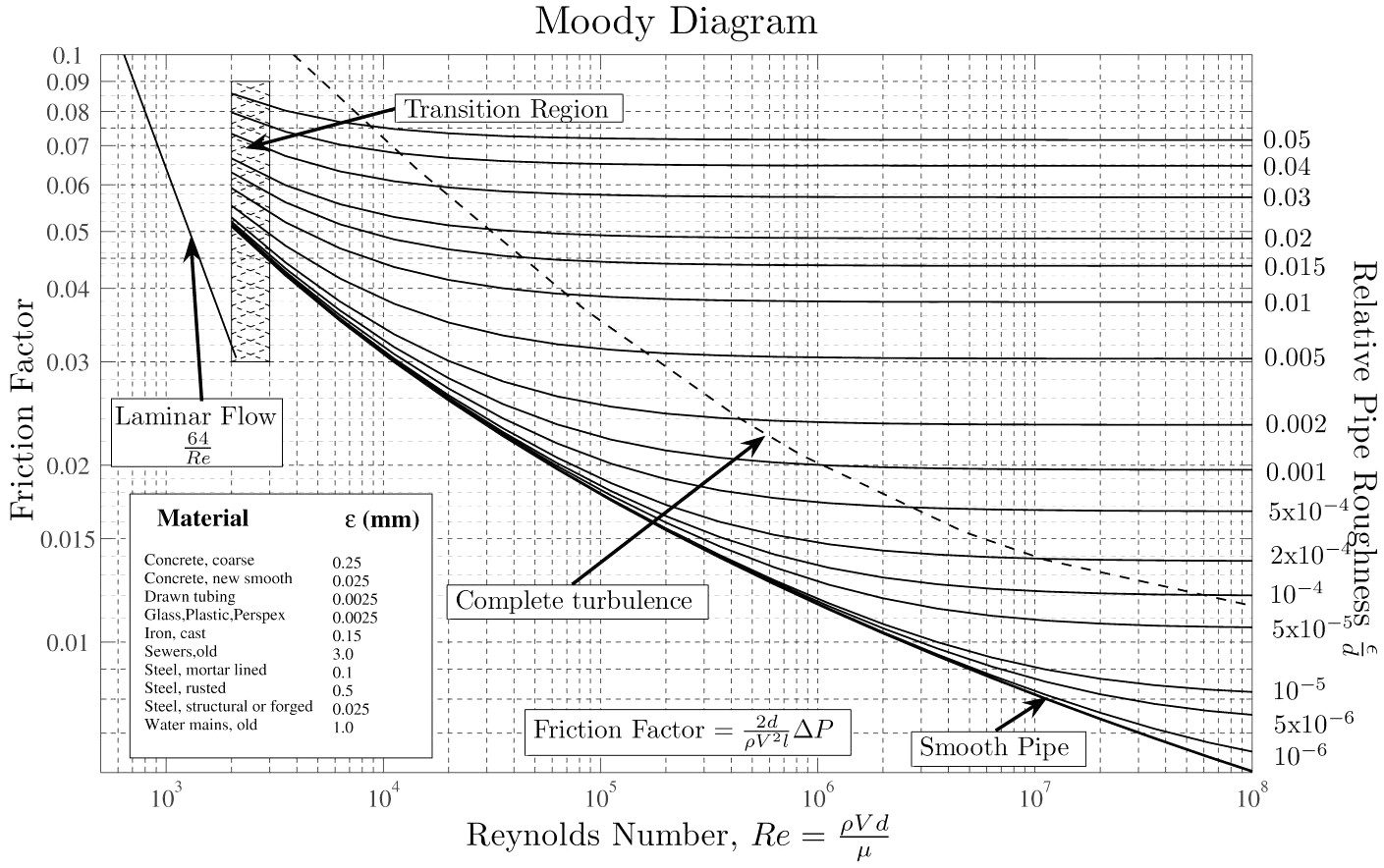 what is a number line diagram 2002 suzuki intruder 1500 wiring moody chart wikiwand