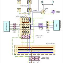3 Phase Motor Control Panel Wiring Diagram House Insulation 5 Pole Plug Get Free Image About
