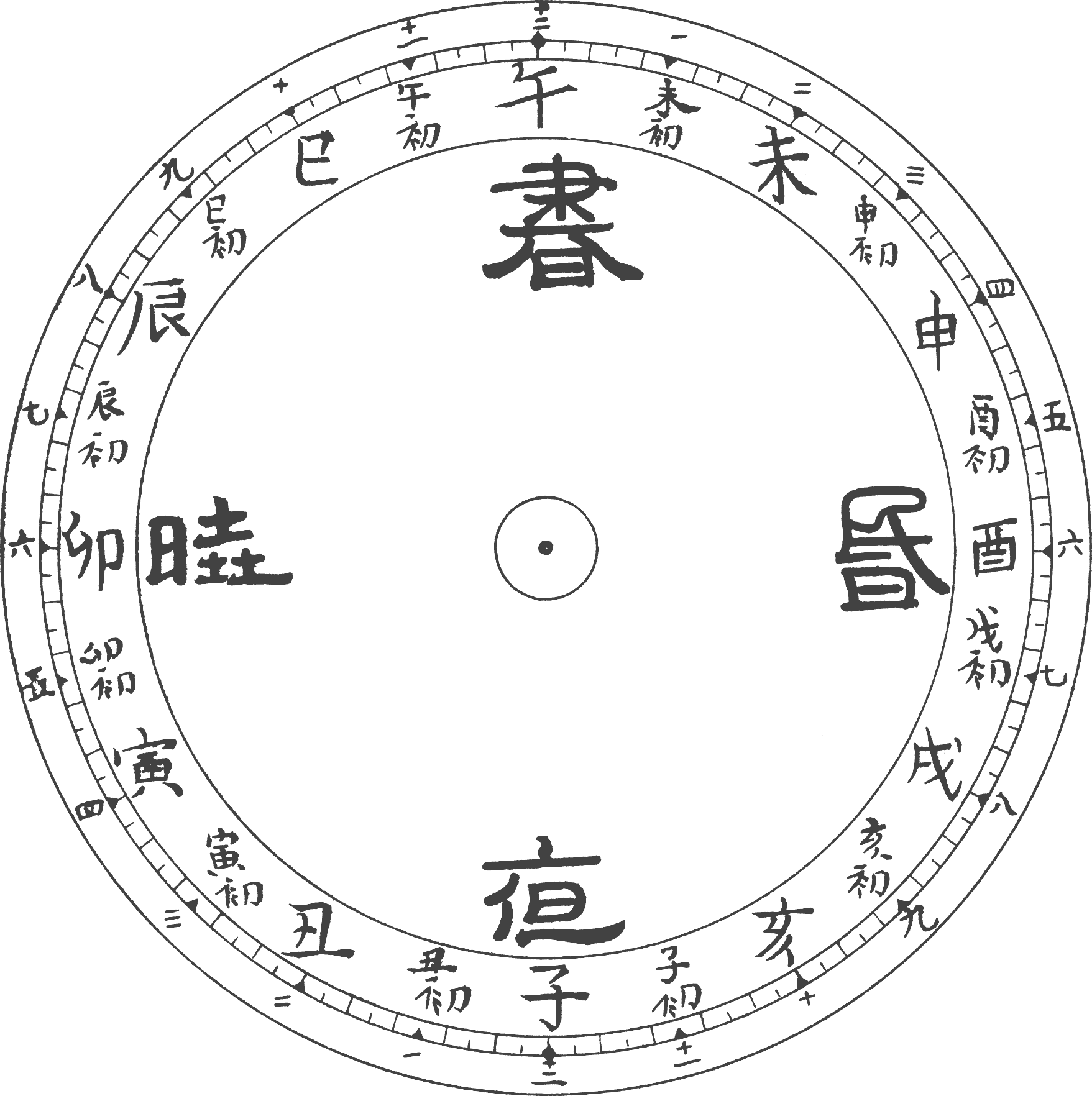 File Dialplate Ofclock For Thechinesemarket