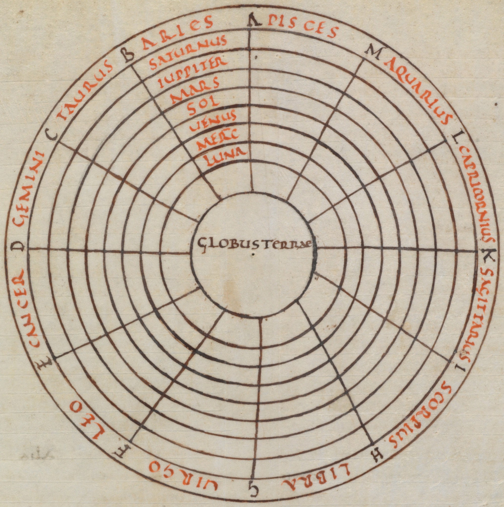 hight resolution of 9th century macrobian cosmic diagram showing the sphere of the earth at the center globus terrae