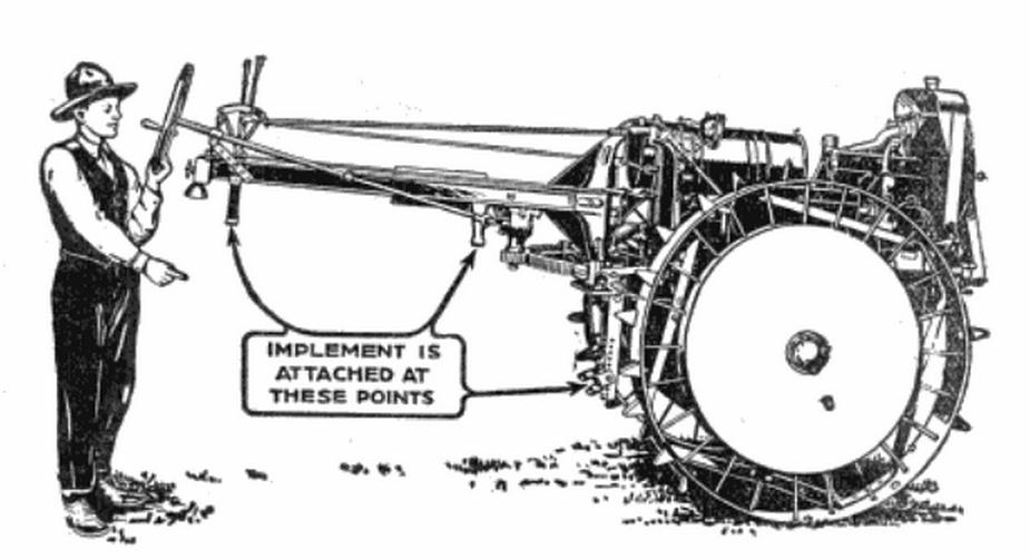 File:Moline Universal Tractor in Adams Common Sense 1920