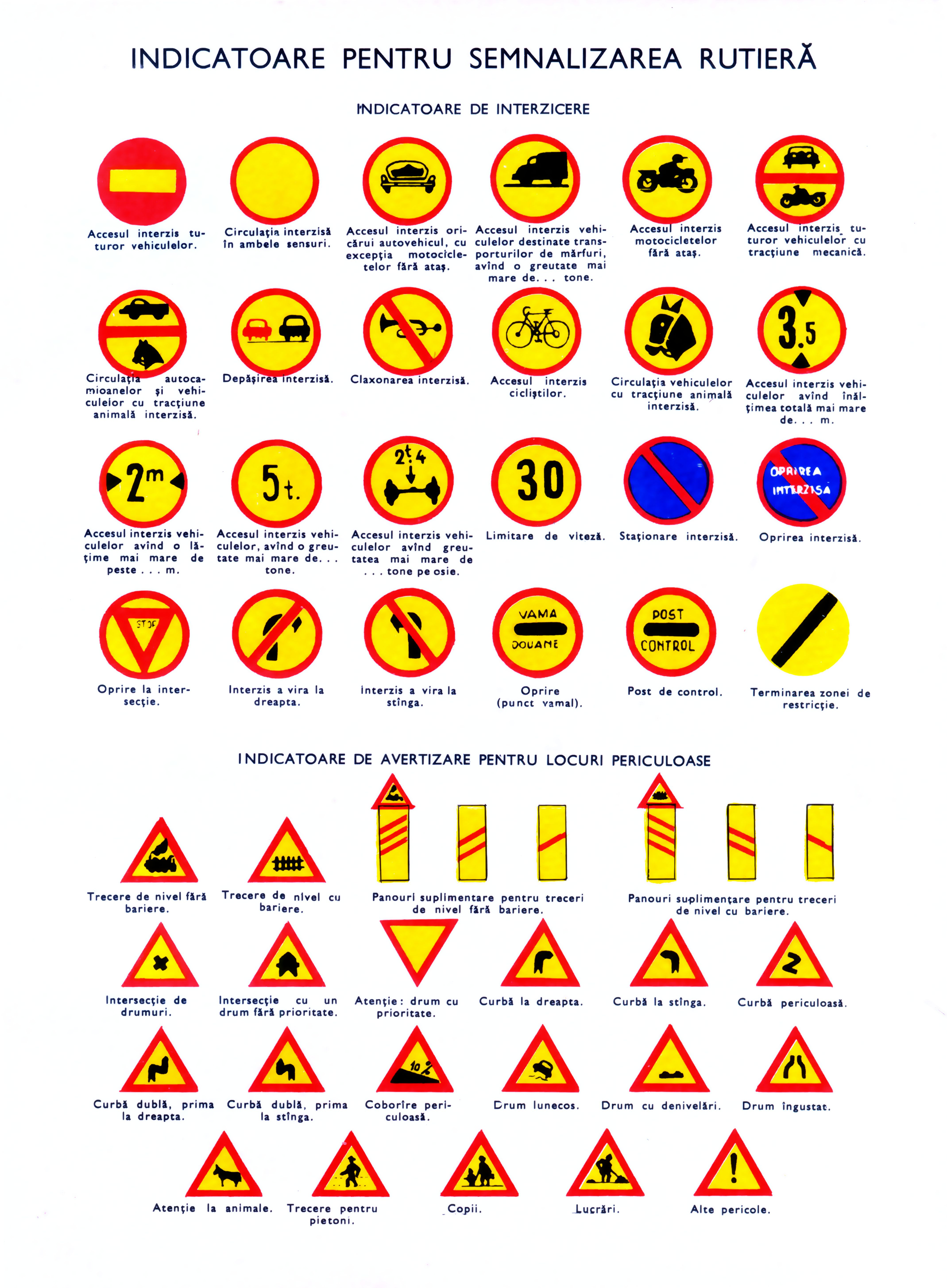Driving Signs Worksheet