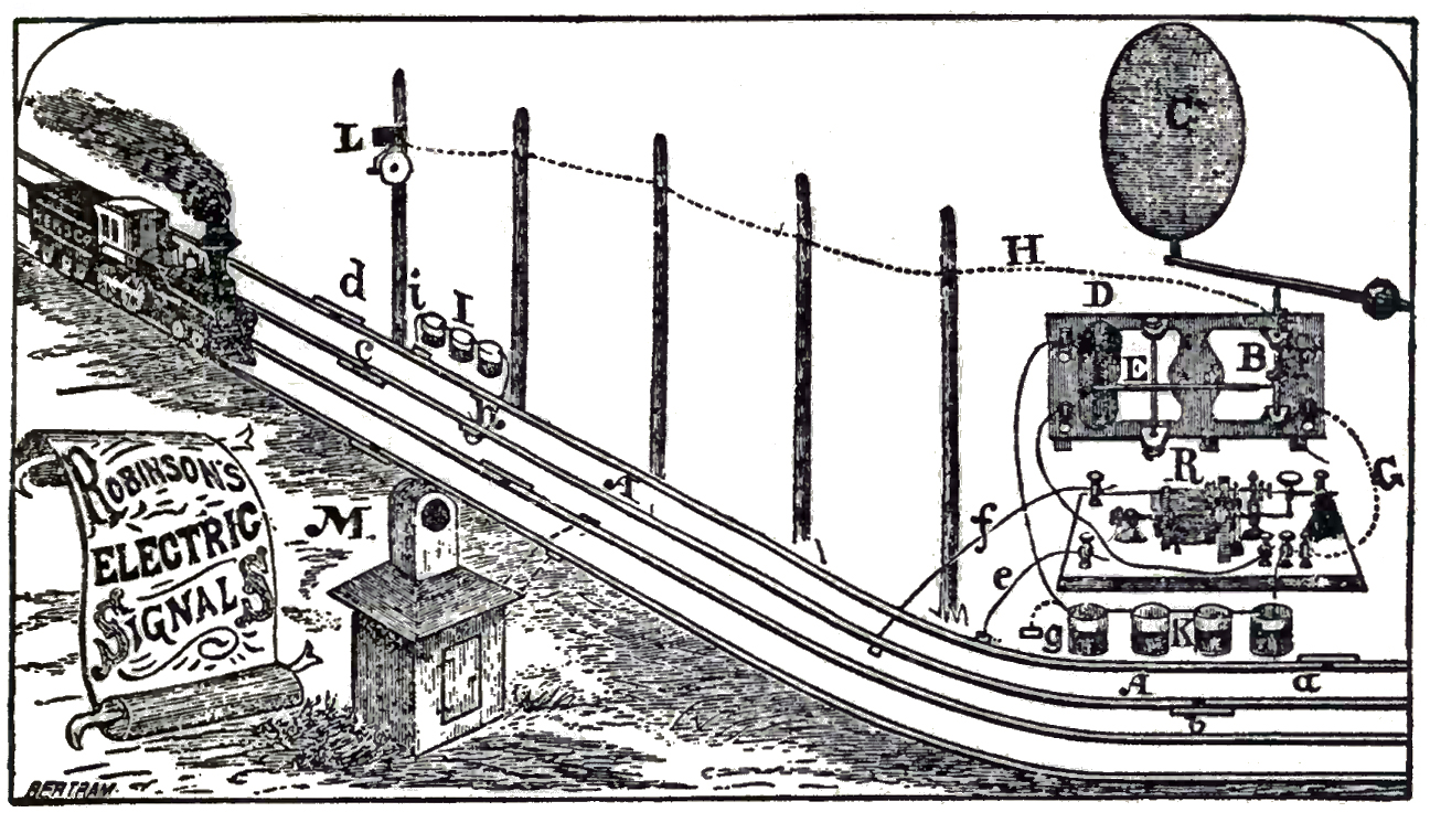 [WRG-4272] Ho Trainsignal Wiring Schematics