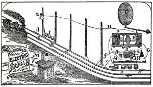 Track circuit  Wikipedia