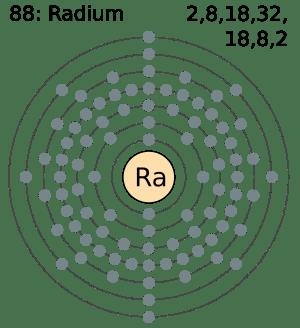 File:Electron shell 088 radiumpng  Wikimedia Commons