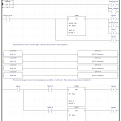 Ladder Wiring Diagram Asco 7000 Normally Closed Relay Get Free Image