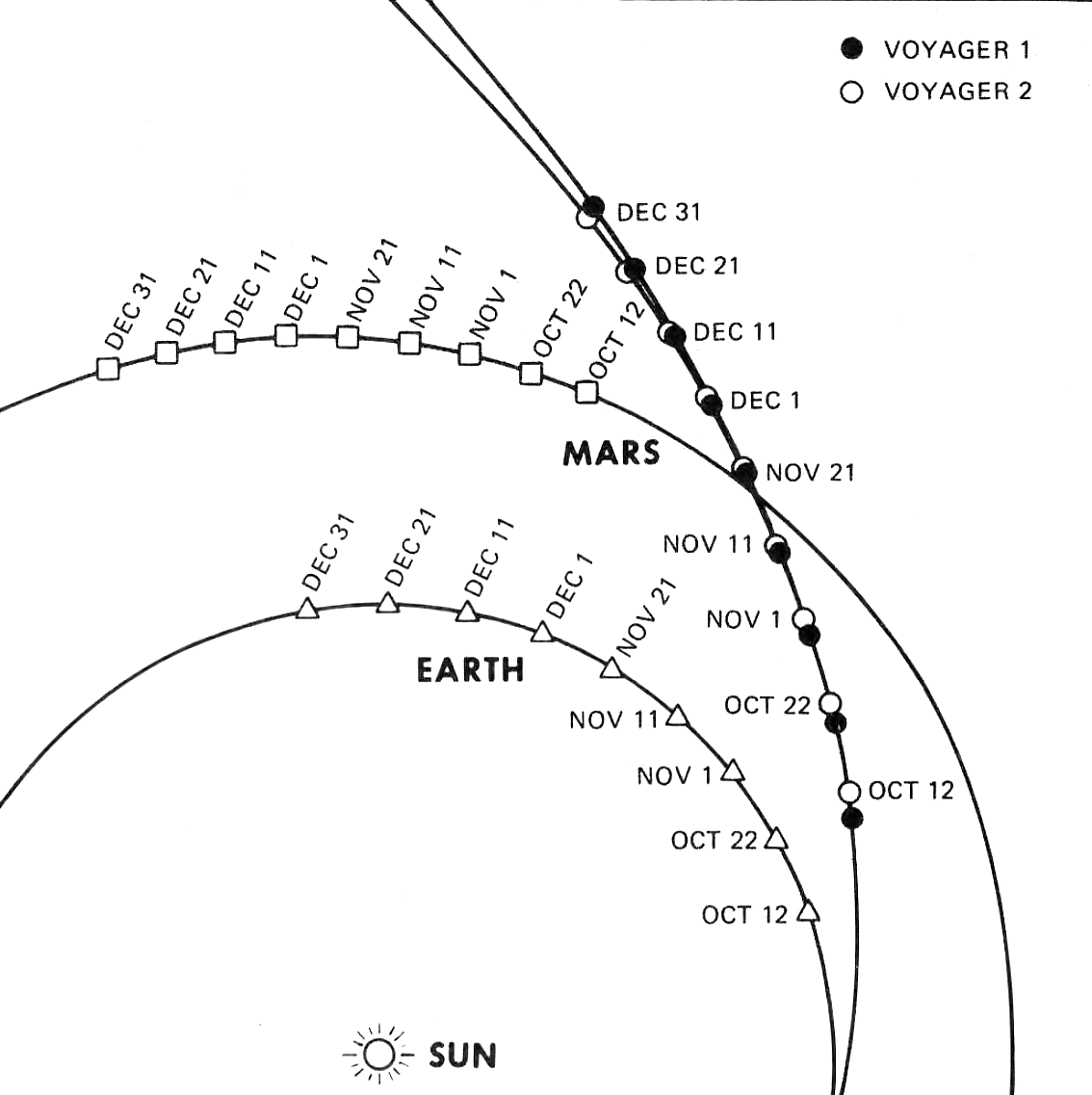 Voyager 1 Diagram Page 3