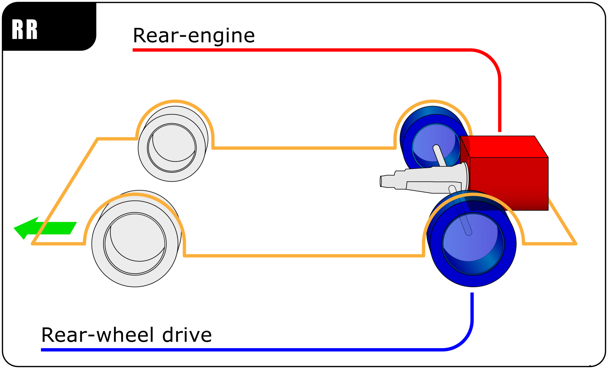 hight resolution of simple wiring diagram car wheel
