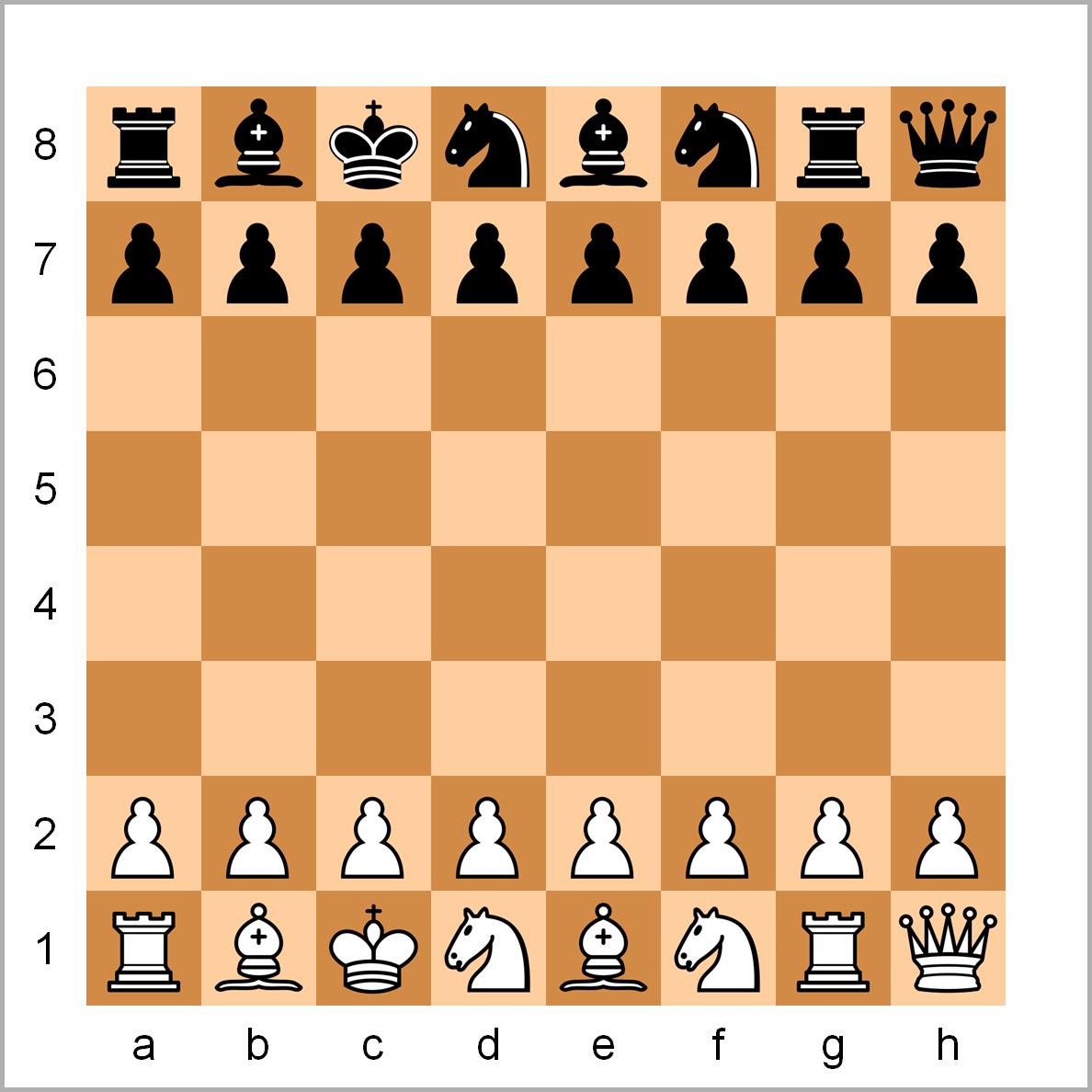 chess board setup diagram 2006 club car precedent battery wiring chess960 wikipedia